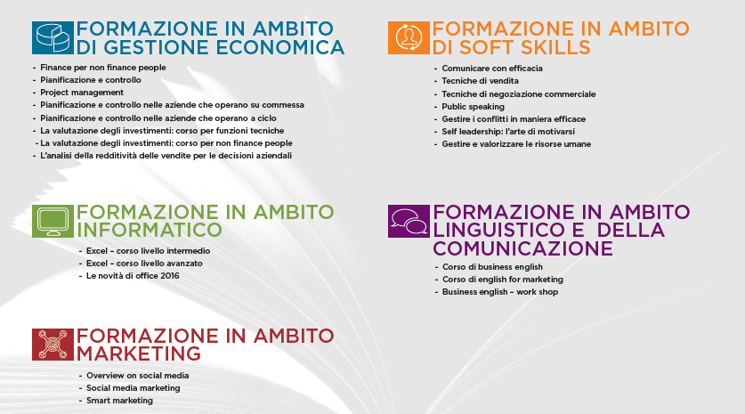 Catalogo_Formazione_Manageriale