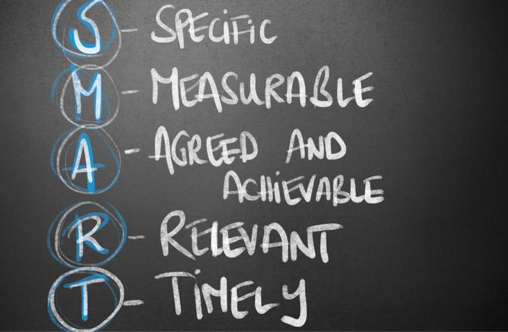 MBo quali sono caratteristiche di un obiettivo: specifico, misurabile, raggiungble, rilevante, temporalmente definito